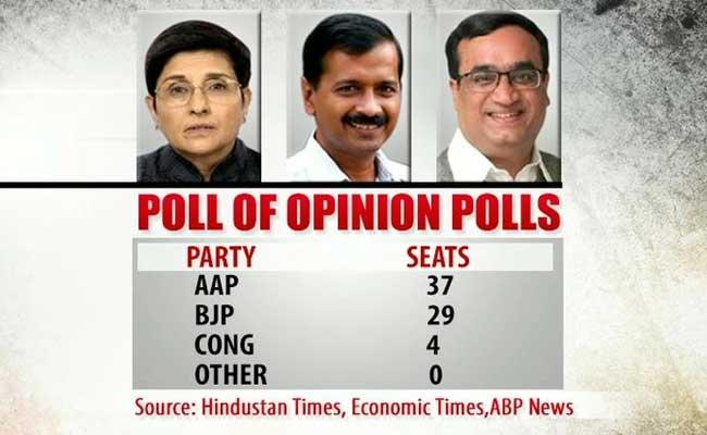 BJP Seems To Be Losing It in Delhi