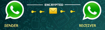 Draft National Encryption Policy: Ill-advised and Stupid