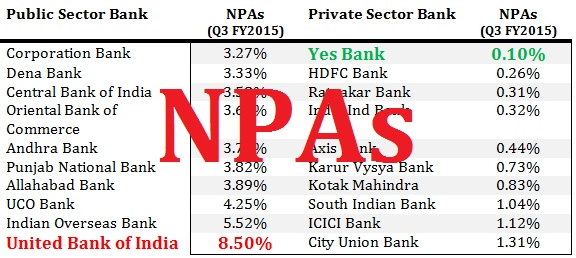 New Lending Norms Will Bring Transparency & Reduce NPA's