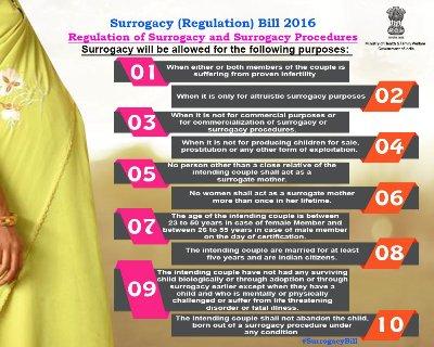 Surrogacy (Regulation) Bill: In One Word - Regressive