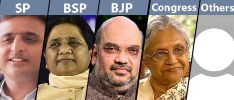UP Elections: Advantage BJP