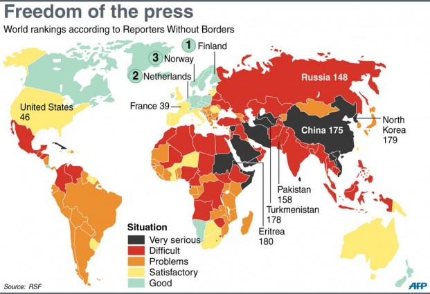 Press Freedom: Mouthing Platitudes Will Not Do