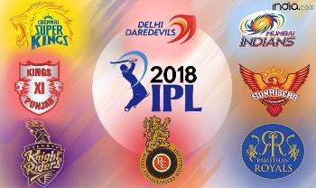 Our Dream 2018 IPL Team