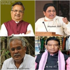 chhattisgarh collage
