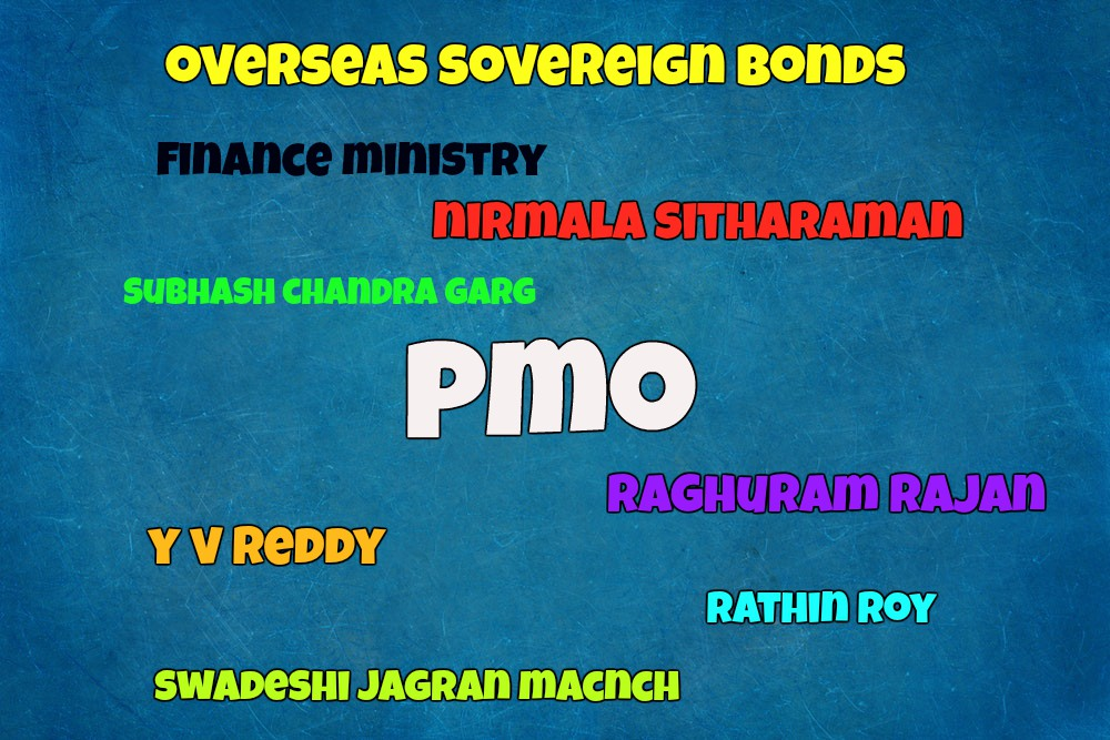 PMO Orders Review Of Proposal To Issue Overseas Bonds