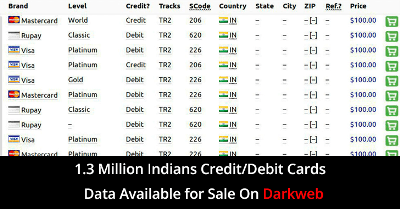 Indian Credit and Debit Card Data Up For Sale On The Darkweb