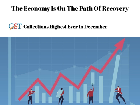 Good Signs Of Economic Recovery