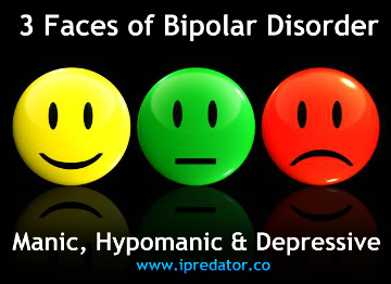Bipolar Disorder: Soaring Self-Esteem or Niggling Self-Doubt