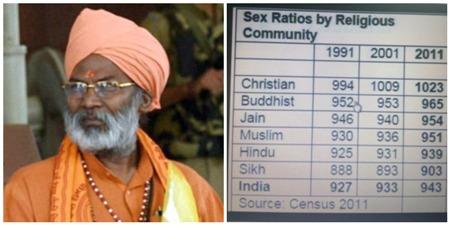 Sakshi Maharaj: Inflammatory Comments
