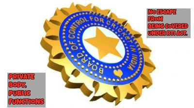 BCCI Must Be Brought Under RTI Act