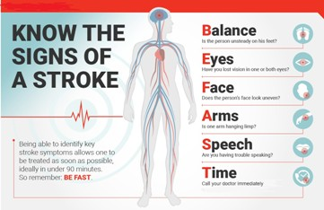 A Stroke Is Dangerous - Be Vigilant