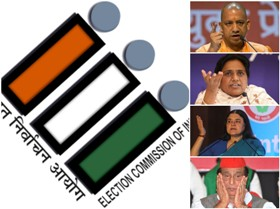 EC Acts To Ban Yogi, Mayawati, Maneka and Azam Khan From Campaigning
