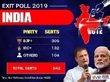 Exit Polls: Phir Ek Baar, Modi Sarkar?